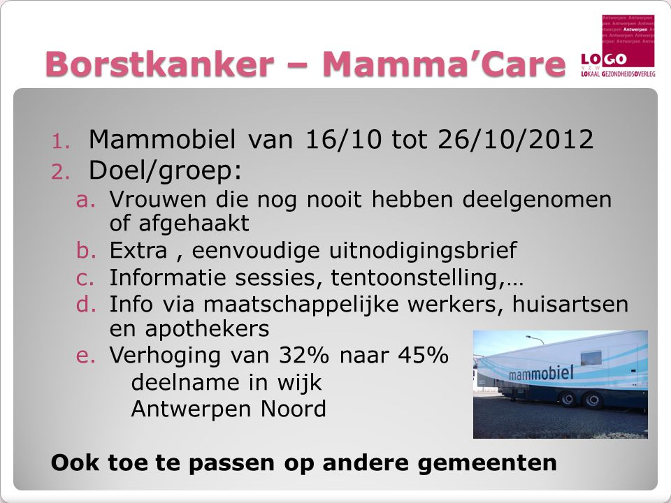 Borstkanker – Mamma'Care