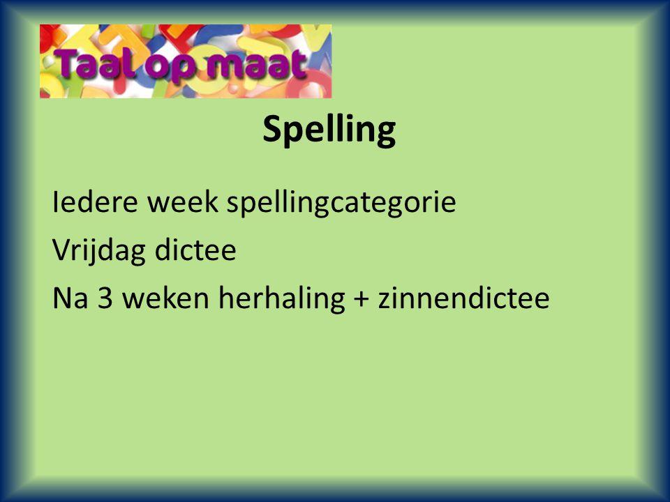 Spelling Iedere week spellingcategorie Vrijdag dictee