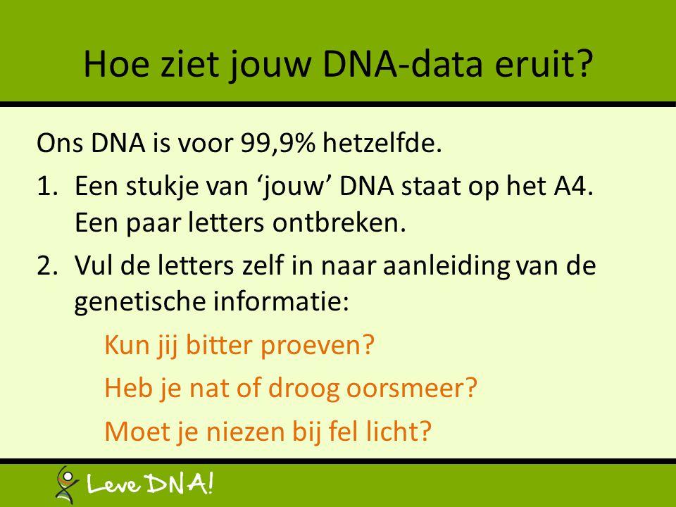 Hoe ziet jouw DNA-data eruit