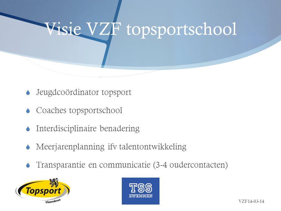 Visie VZF topsportschool