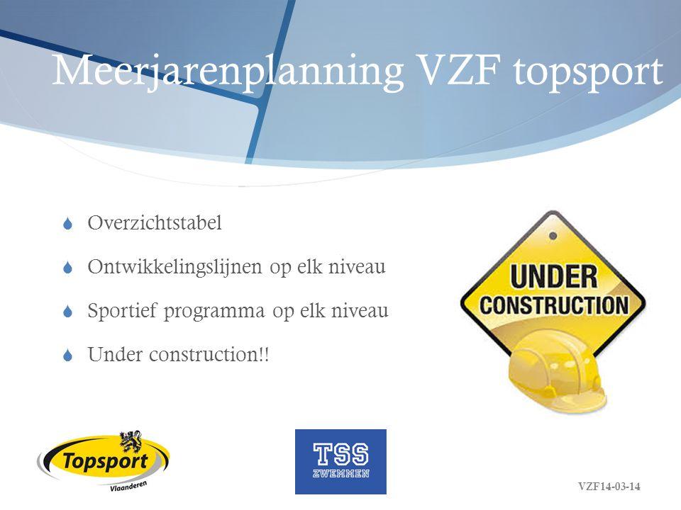 Meerjarenplanning VZF topsport