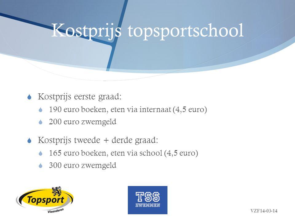 Kostprijs topsportschool