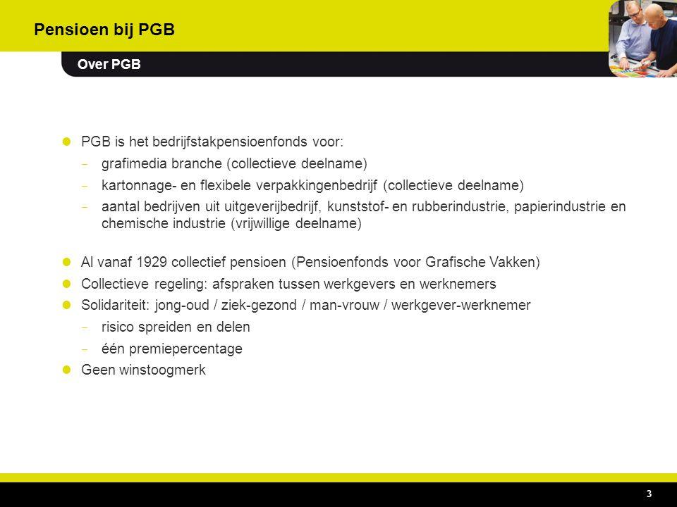 Pensioen bij PGB PGB is het bedrijfstakpensioenfonds voor: