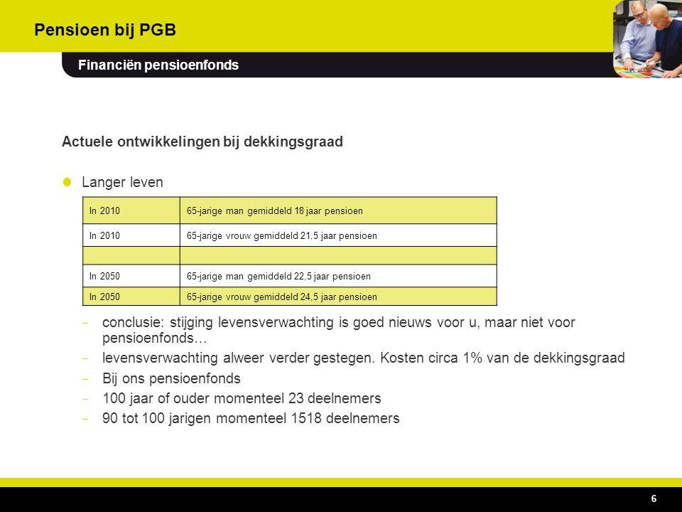 Pensioen bij PGB Actuele ontwikkelingen bij dekkingsgraad Langer leven