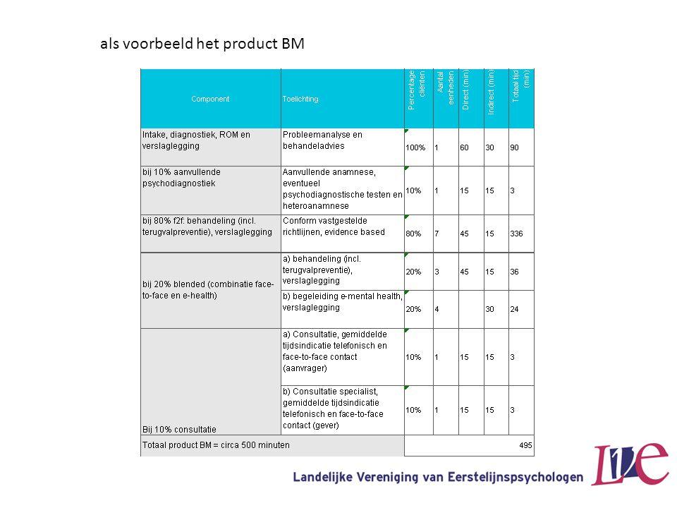als voorbeeld het product BM