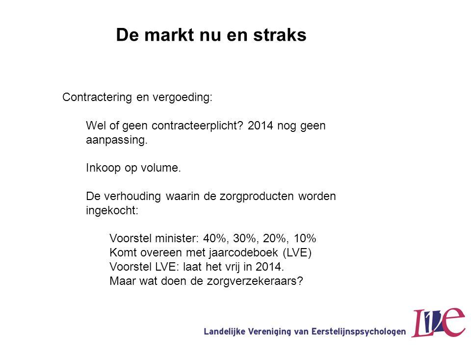 De markt nu en straks Contractering en vergoeding: