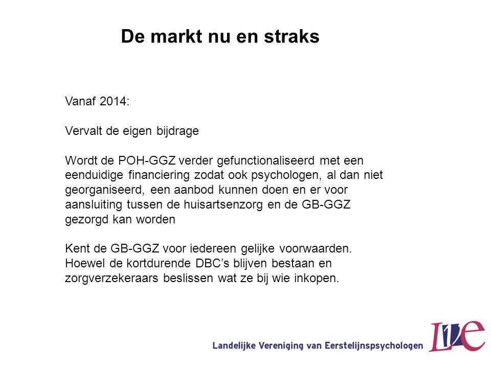 De markt nu en straks Vanaf 2014: Vervalt de eigen bijdrage