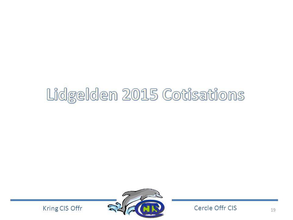 Lidgelden 2015 Cotisations