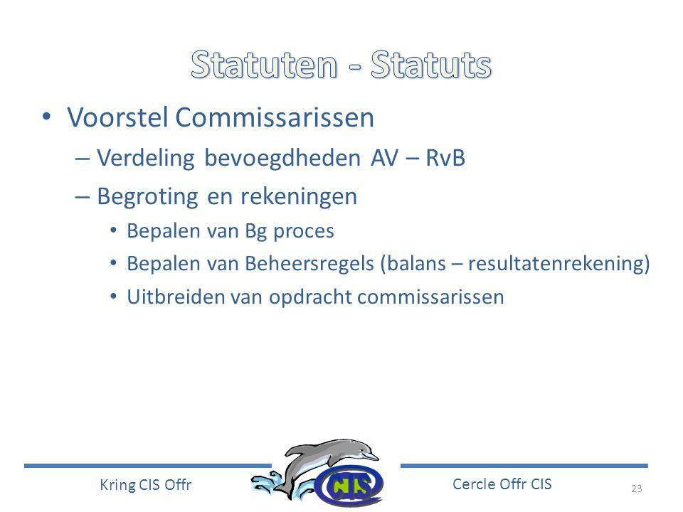 Statuten - Statuts Voorstel Commissarissen