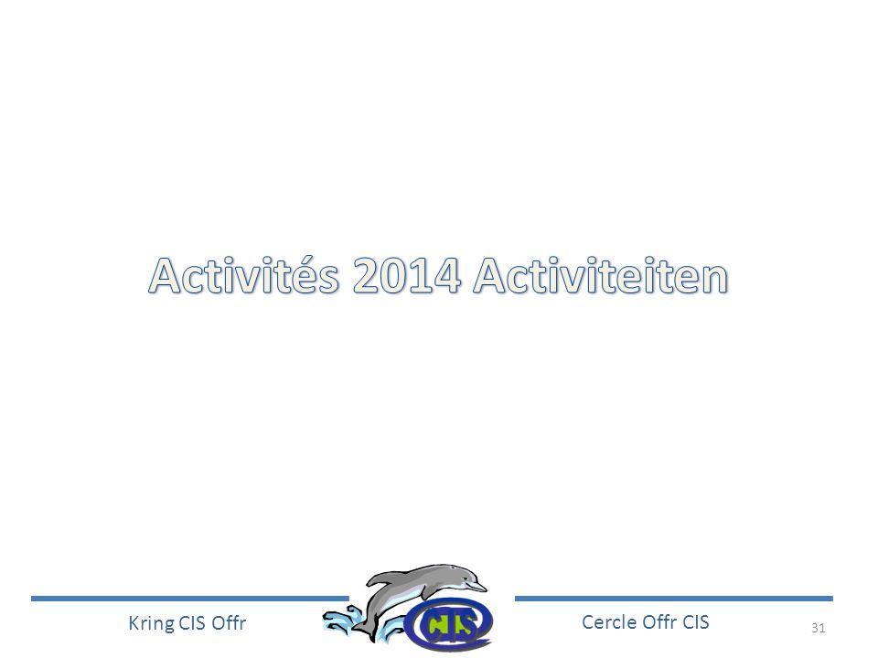 Activités 2014 Activiteiten