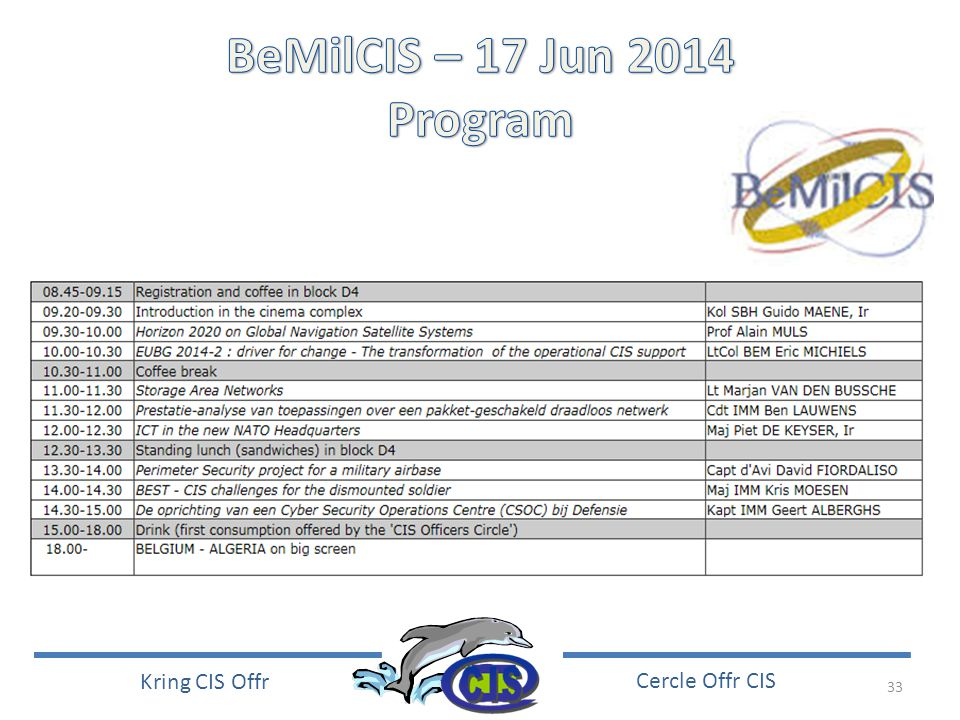 BeMilCIS – 17 Jun 2014 Program