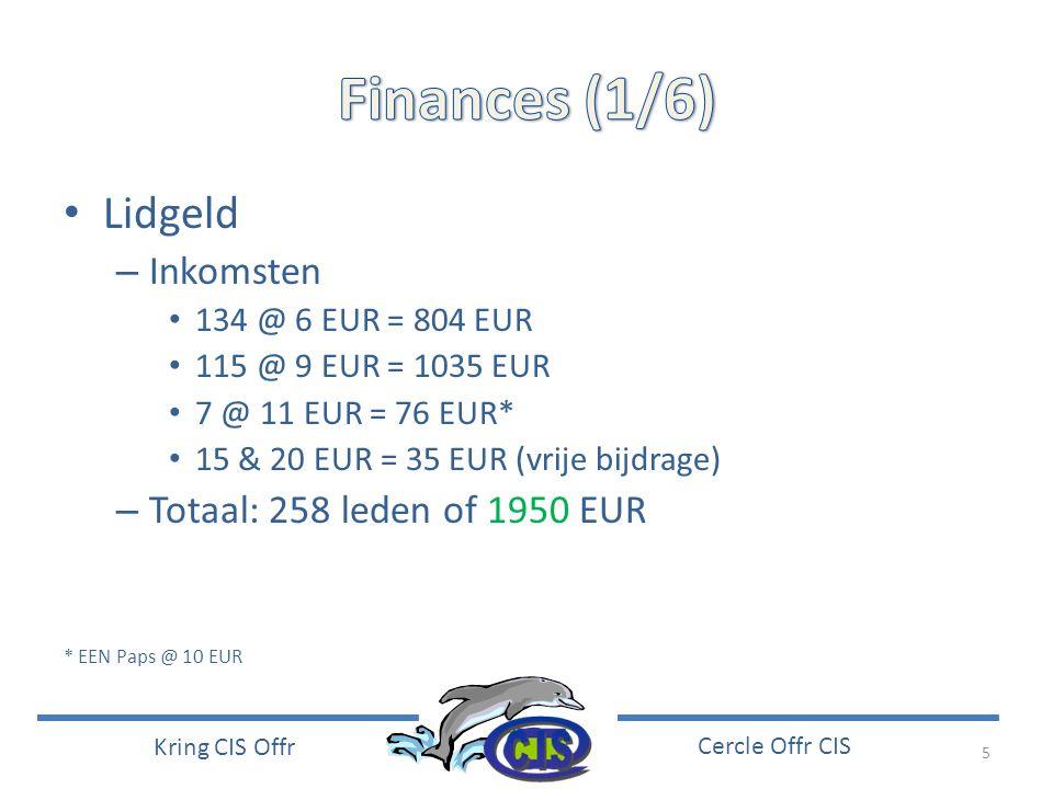 Finances (1/6) Lidgeld Inkomsten Totaal: 258 leden of 1950 EUR