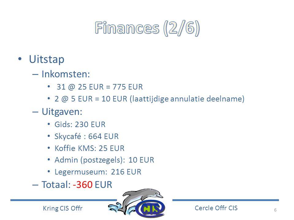 Finances (2/6) Uitstap Inkomsten: Uitgaven: Totaal: -360 EUR