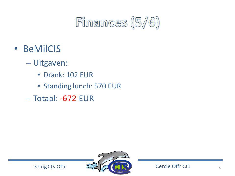 Finances (5/6) BeMilCIS Uitgaven: Totaal: -672 EUR Drank: 102 EUR