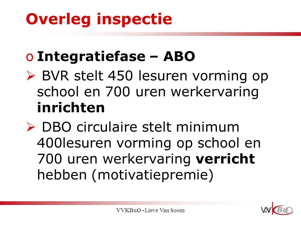 Overleg inspectie Integratiefase – ABO