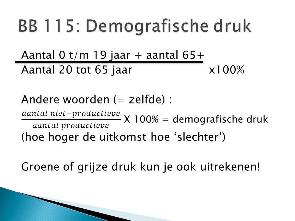 BB 115: Demografische druk