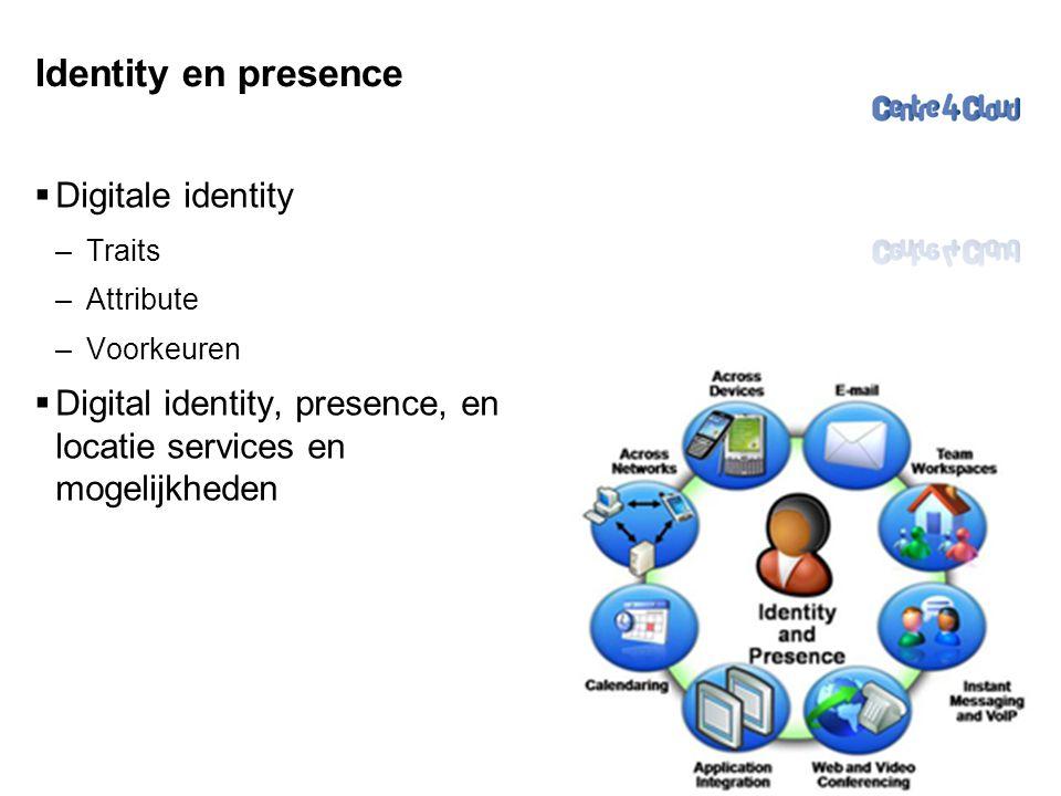 Identity en presence Digitale identity