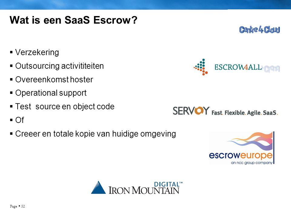 Wat is een SaaS Escrow Verzekering Outsourcing activititeiten