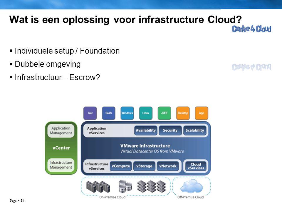 Wat is een oplossing voor infrastructure Cloud