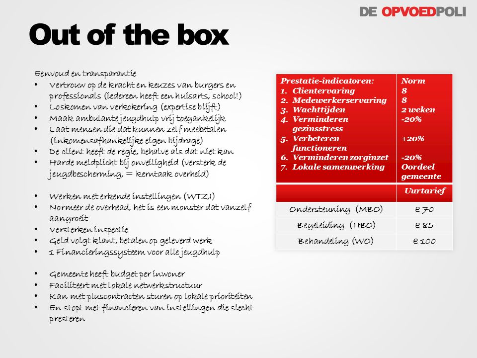 Out of the box Eenvoud en transparantie