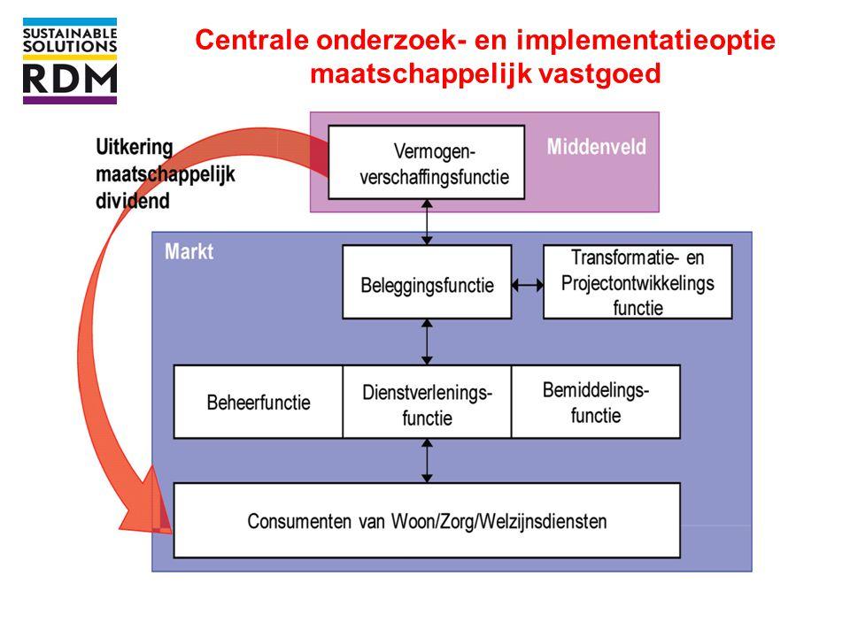 Centrale onderzoek- en implementatieoptie maatschappelijk vastgoed