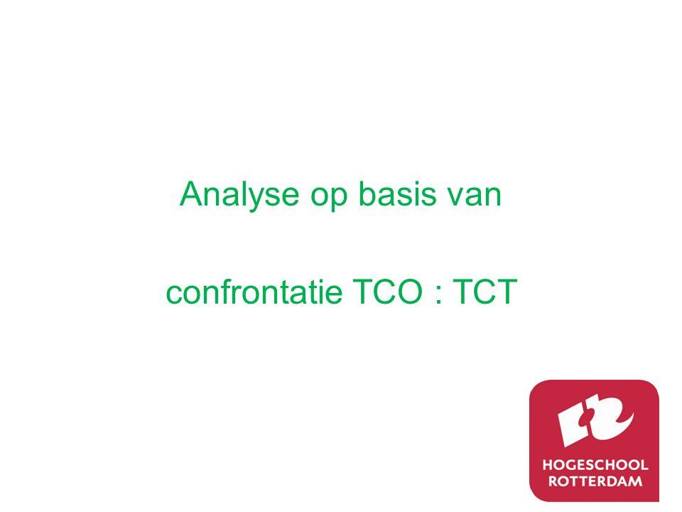 Analyse op basis van confrontatie TCO : TCT