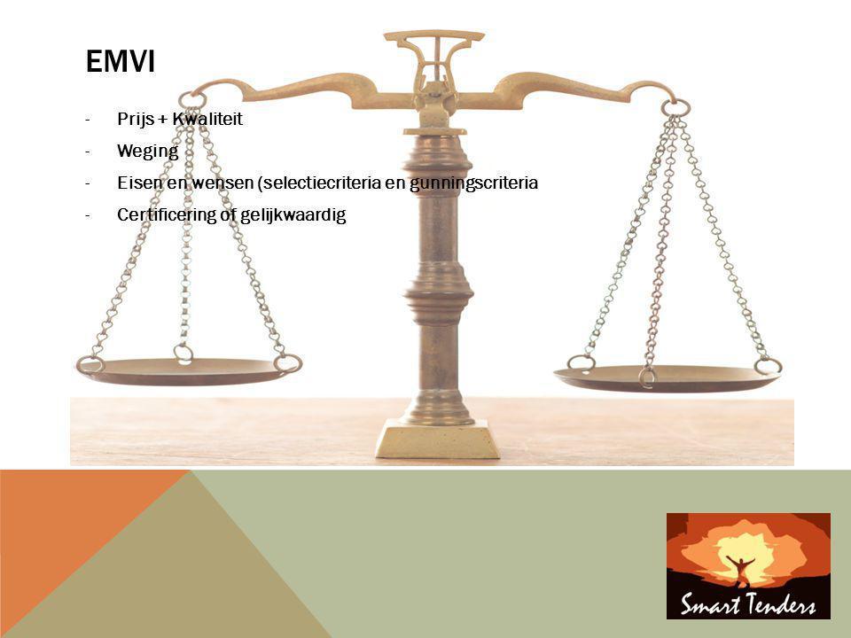 EMVI Prijs + Kwaliteit Weging