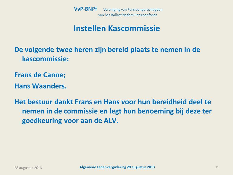 Instellen Kascommissie Algemene Ledenvergadering 28 augustus 2013