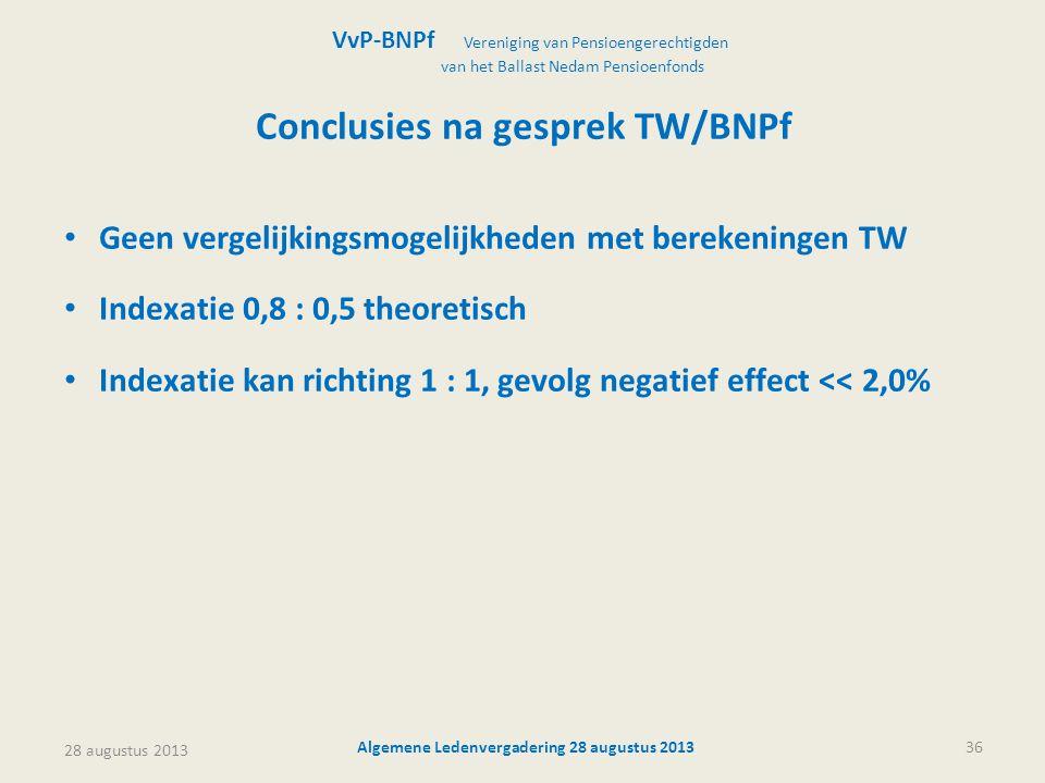 Conclusies na gesprek TW/BNPf