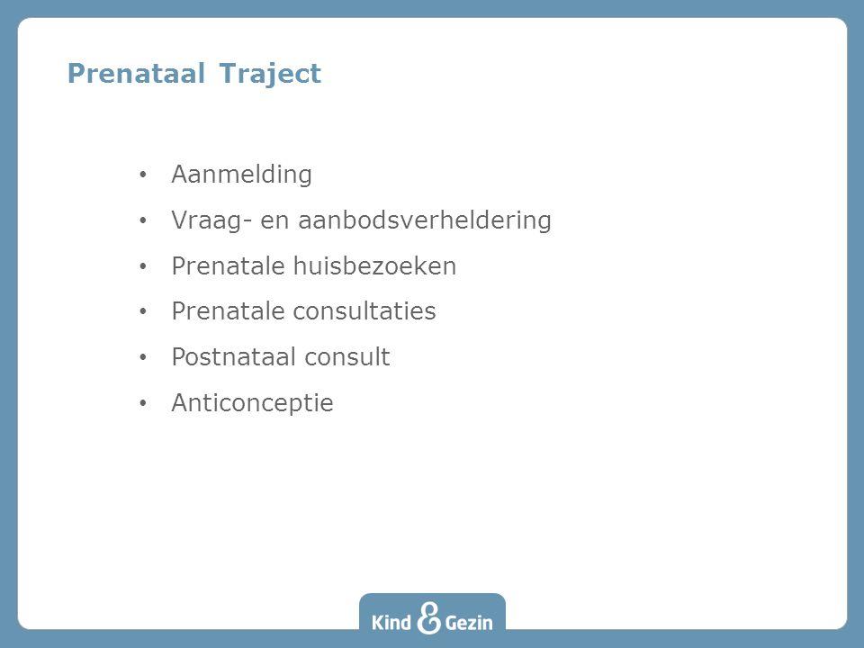 Prenataal Traject Aanmelding Vraag- en aanbodsverheldering