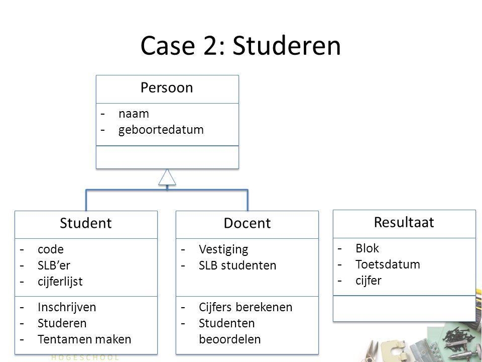 Case 2: Studeren Persoon Student Docent Resultaat naam geboortedatum