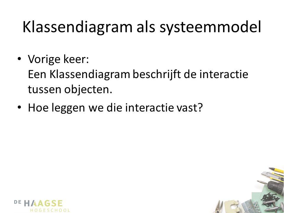 Klassendiagram als systeemmodel