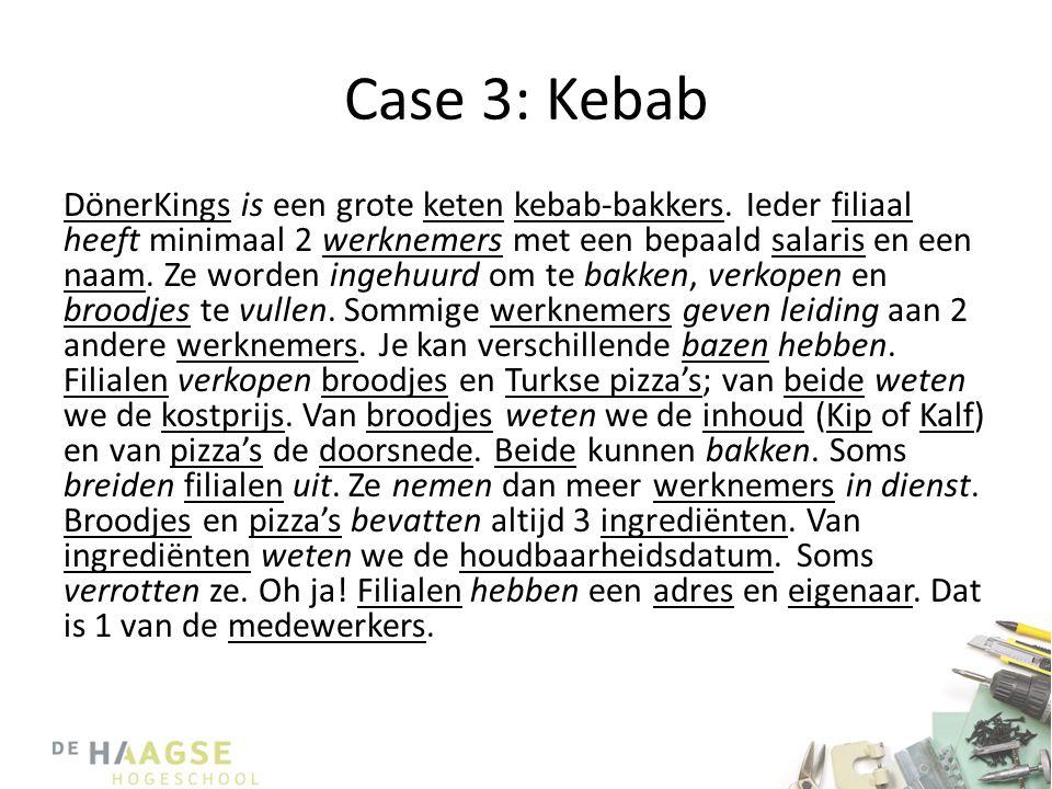 Case 3: Kebab