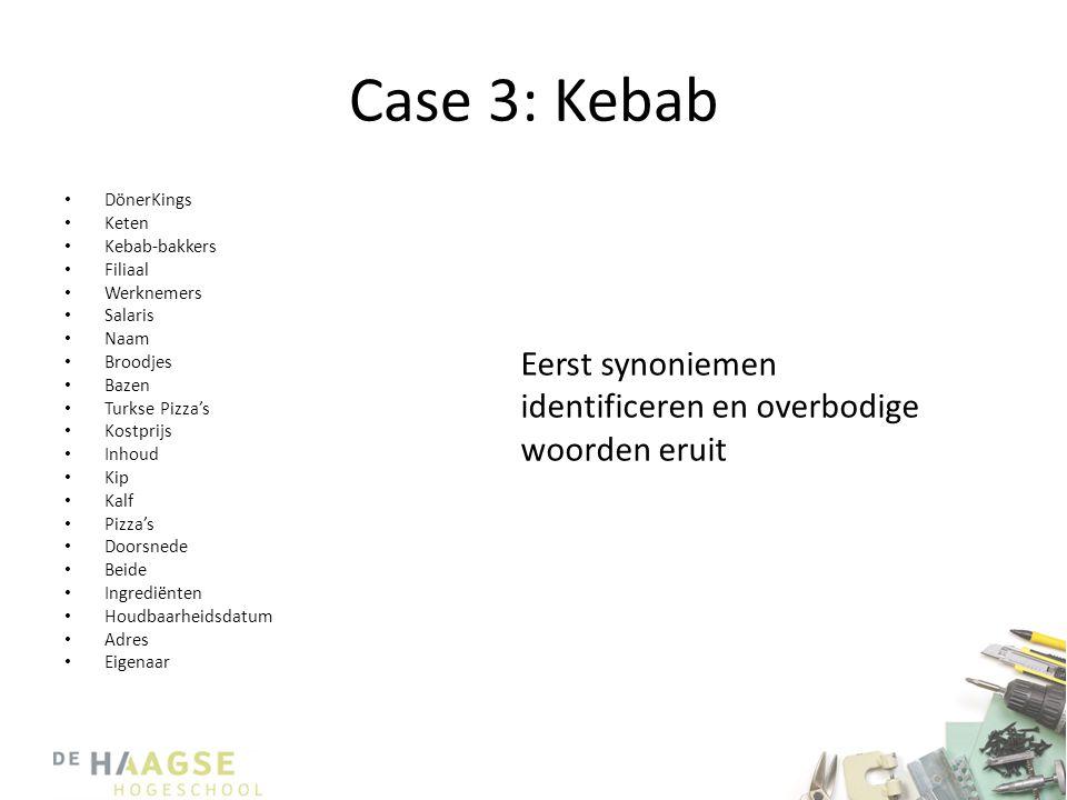 Case 3: Kebab DönerKings. Keten. Kebab-bakkers. Filiaal. Werknemers. Salaris. Naam. Broodjes.