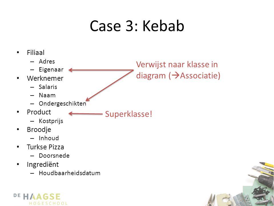 Case 3: Kebab Verwijst naar klasse in diagram (Associatie)