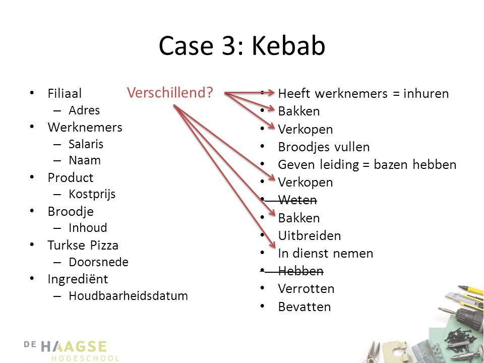 Case 3: Kebab Verschillend Filiaal Werknemers Product Broodje