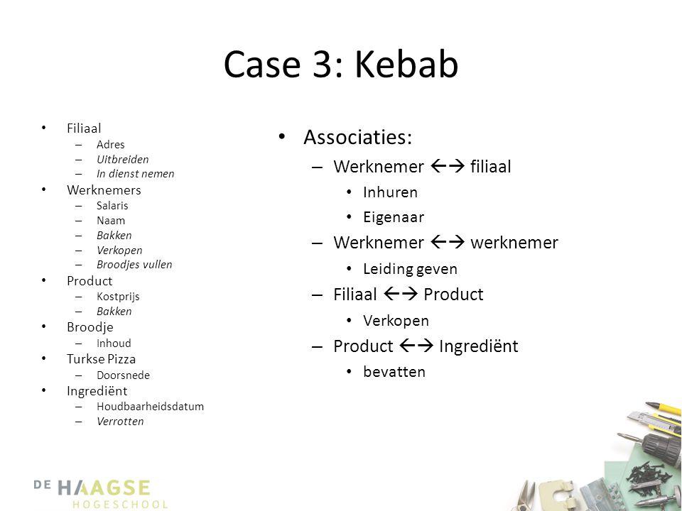 Case 3: Kebab Associaties: Werknemer  filiaal Werknemer  werknemer