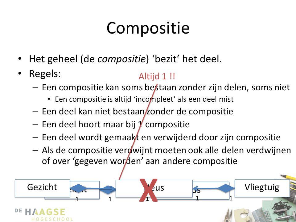 X Compositie Het geheel (de compositie) 'bezit' het deel. Regels: