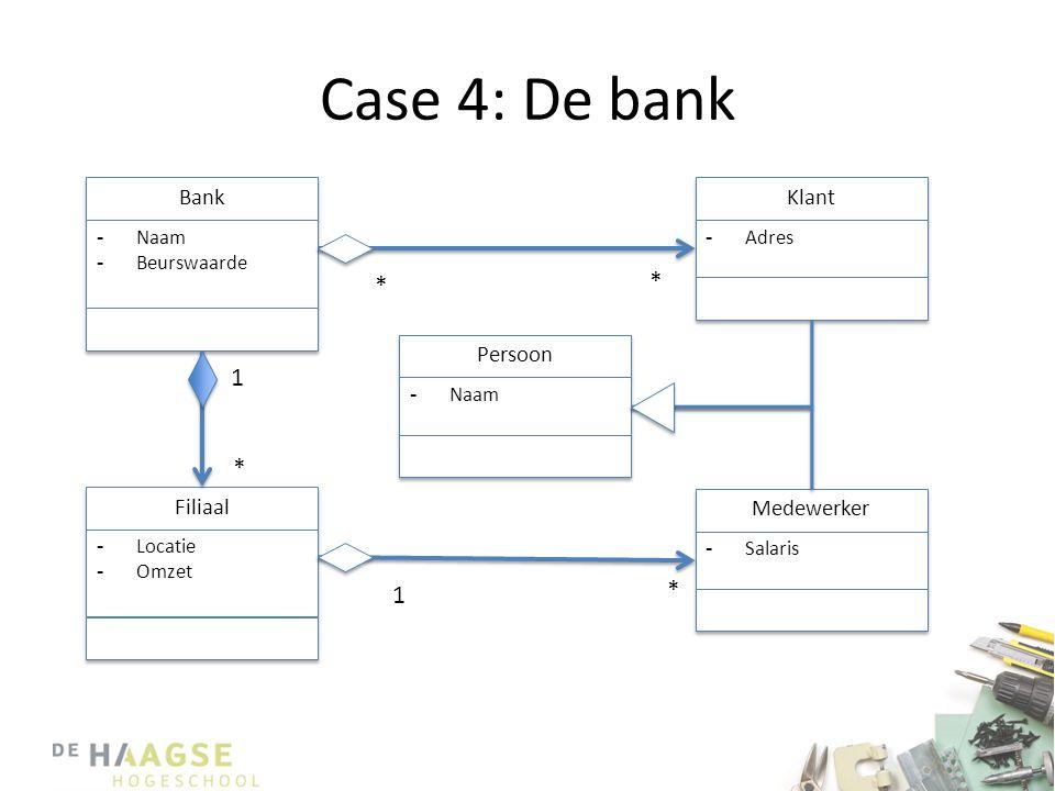 Case 4: De bank * * 1 * * 1 Bank Klant Persoon Filiaal Medewerker Naam