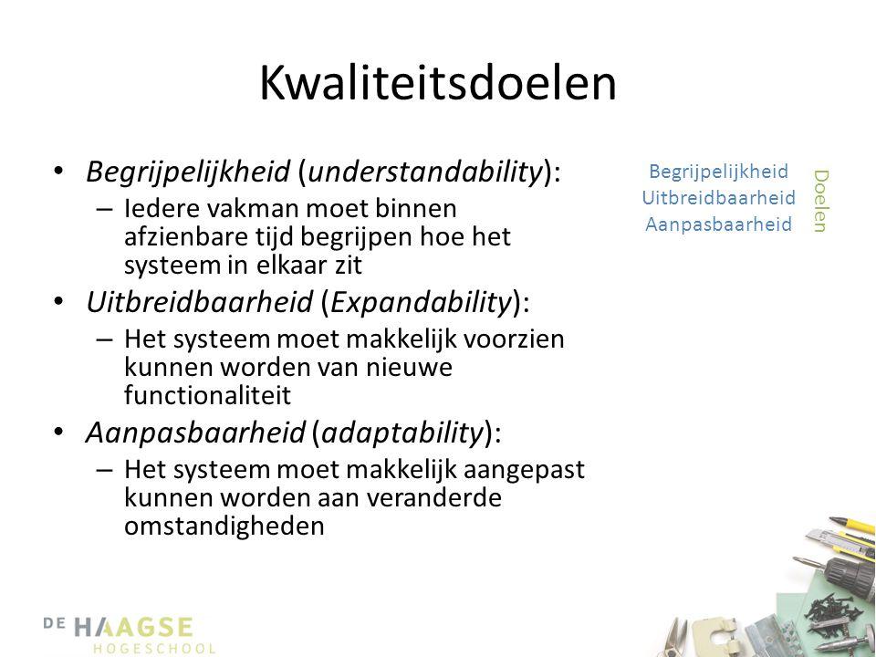 Kwaliteitsdoelen Begrijpelijkheid (understandability):