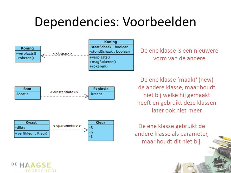 Dependencies: Voorbeelden