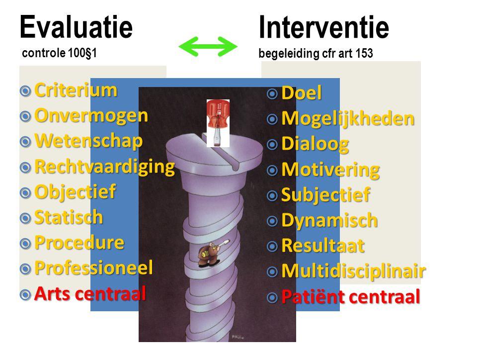Interventie begeleiding cfr art 153