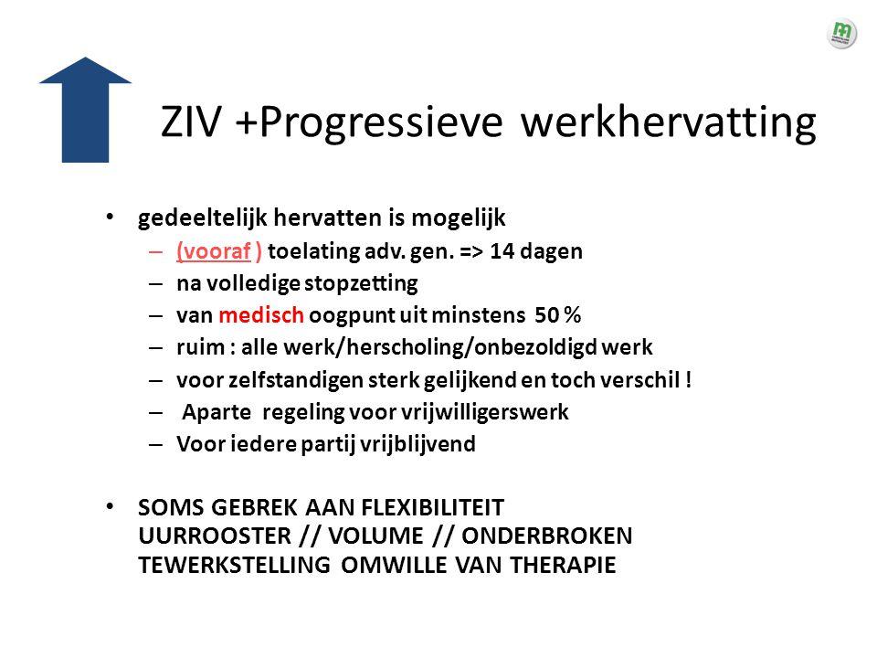 ZIV +Progressieve werkhervatting