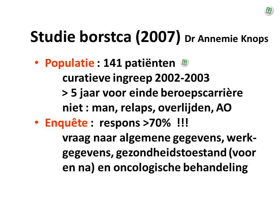 Studie borstca (2007) Dr Annemie Knops