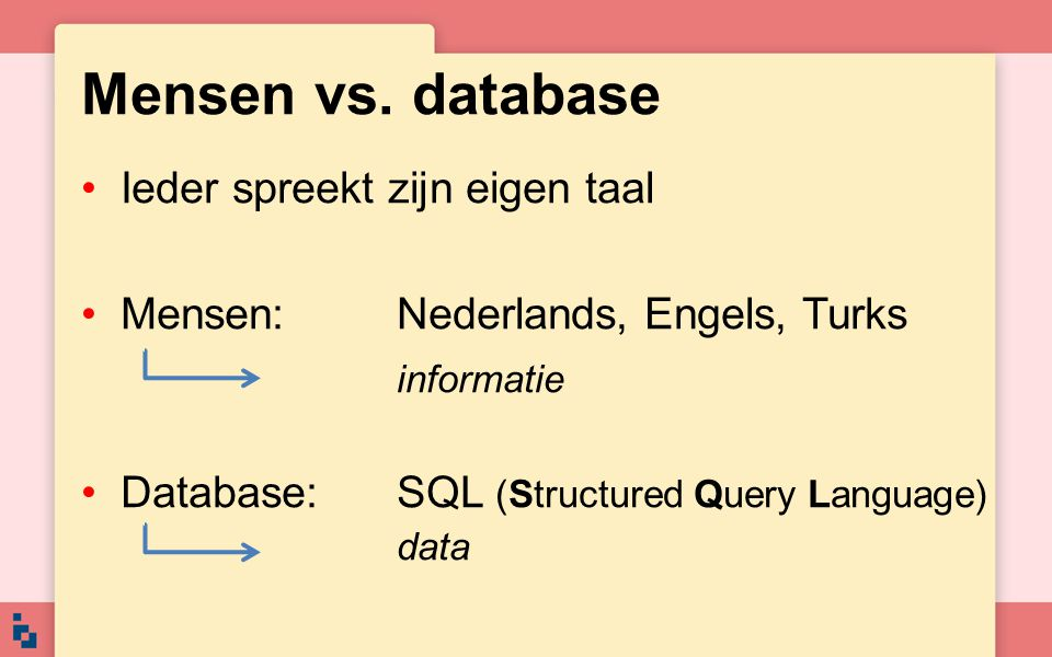 Mensen vs. database Ieder spreekt zijn eigen taal