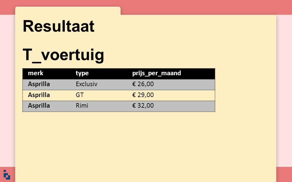 Resultaat T_voertuig merk type prijs_per_maand Asprilla Exclusiv