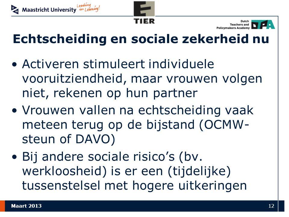 Sociale Echtscheidingsverzekering
