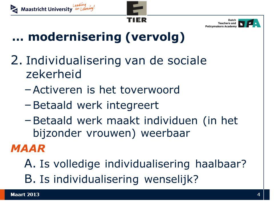 A. Is individualisering haalbaar