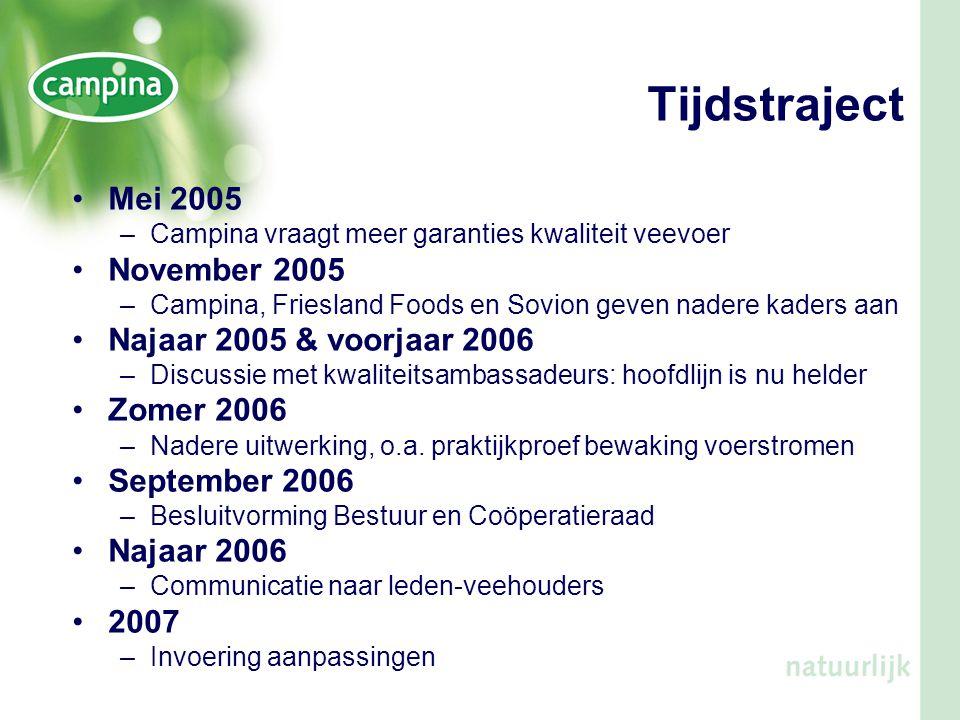 Tijdstraject Mei 2005 November 2005 Najaar 2005 & voorjaar 2006