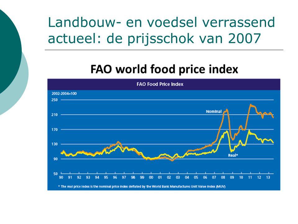Landbouw- en voedsel verrassend actueel: de prijsschok van 2007